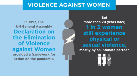 Infographic: violence against women