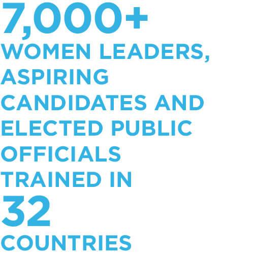 7,000+ women leaders, aspiring candidates and elected public officials trained in 32 countries