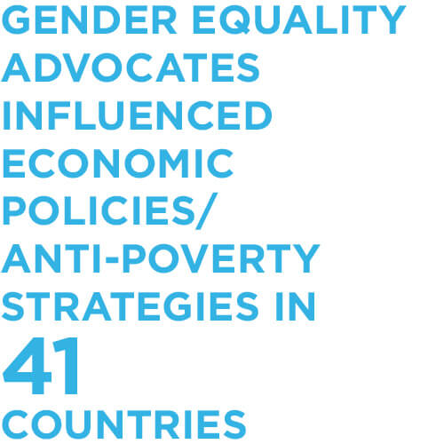 Gender equality advocates influenced economic policies/anti-poverty strategies in 41 countries