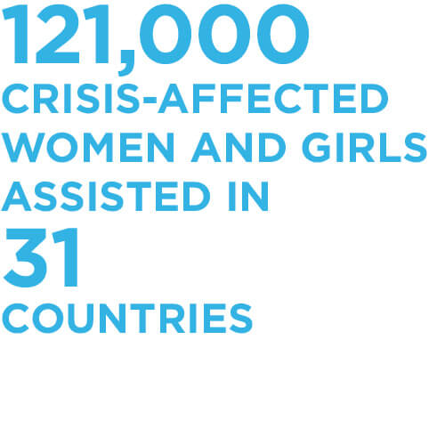 121,000 crisis-affected women and girls assisted in 31 countries