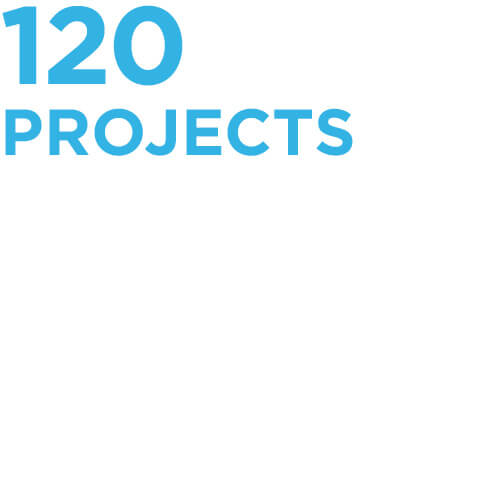 120 projects