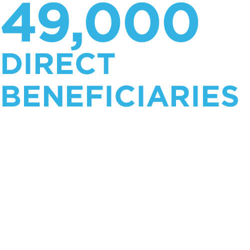 49,000 direct beneficiaries