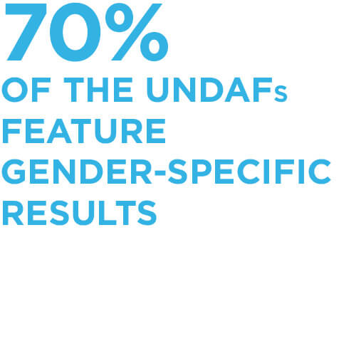 70% of the UNDAFs feature gender-specific results