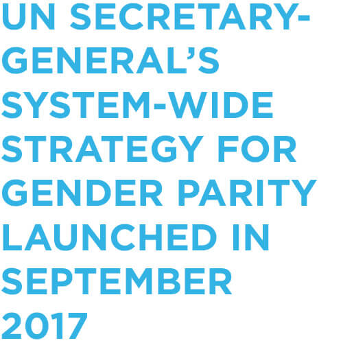 UN Secretary-General's System-wide Strategy for Gender Parity launched in September 2017