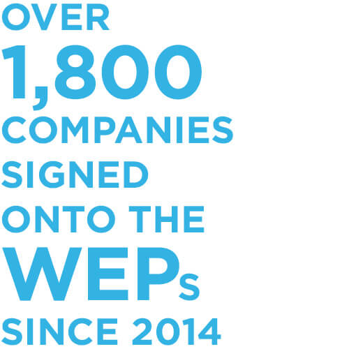 Over 1,800 companies signed onto the WEPs since 2014