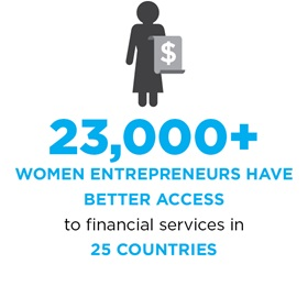23,000+ women entrepreneurs have better access to financial services in 25 countries.