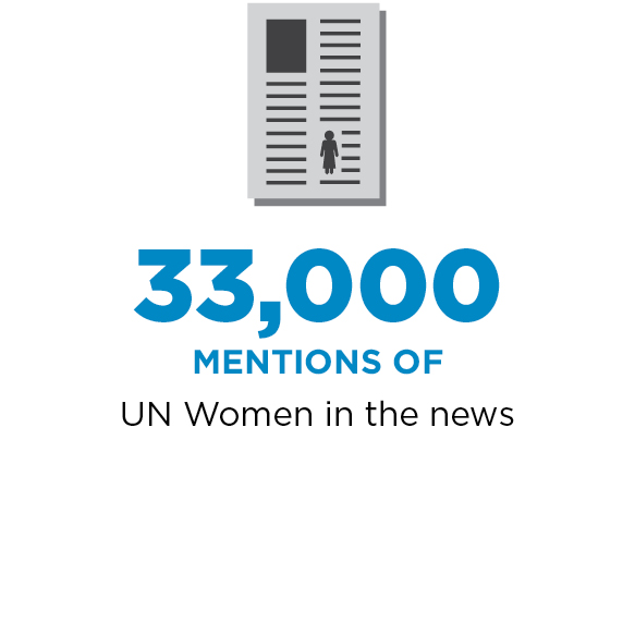 33,000 mentions of UN Women in the news.