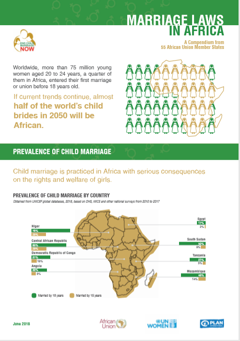 AFRICA MARRIAGE LAWS: A Compendium from  55 African Union Member States (Infographic)
