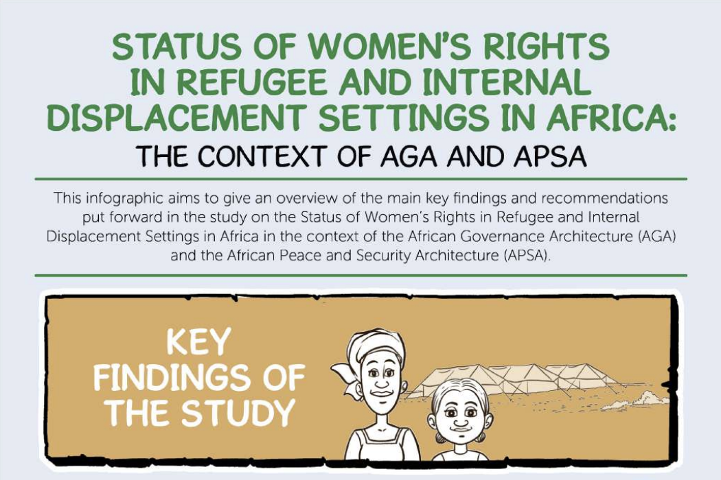 Infographic - Status of Women's rights in refugee and internal displacement setting in Africa
