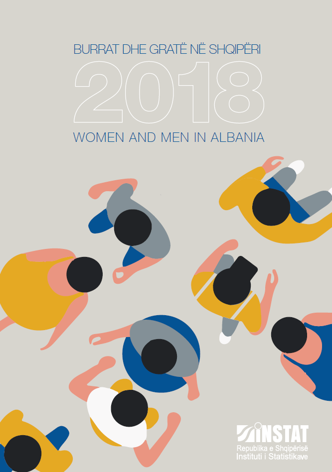 Women and Men in Albania 2018
