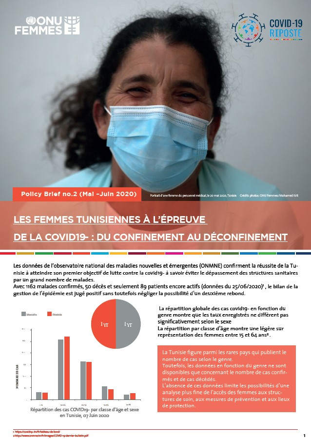 Tunisian women in the face of COVID-19: during and after confinement