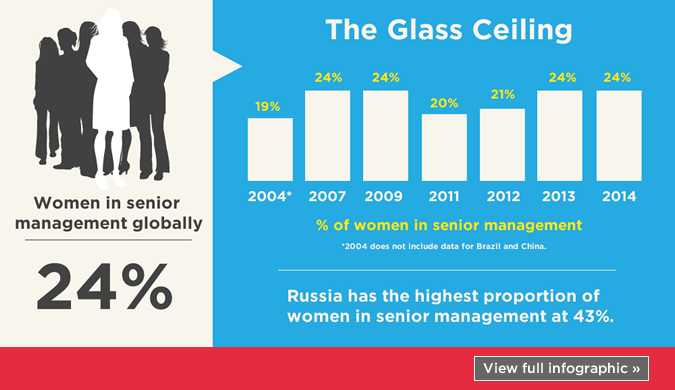 Infographic: Women and the Economy