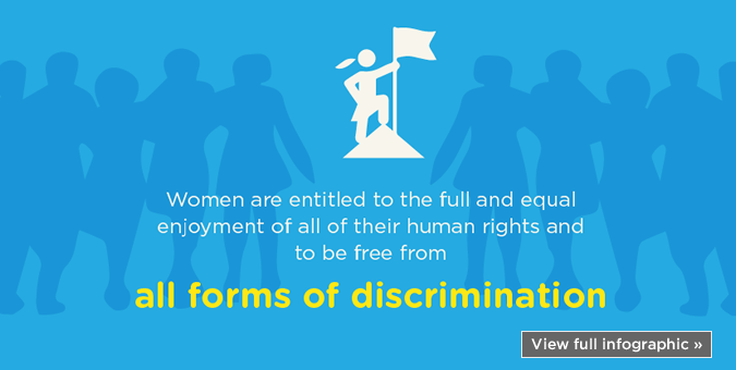 Infographic: Human Rights of Women