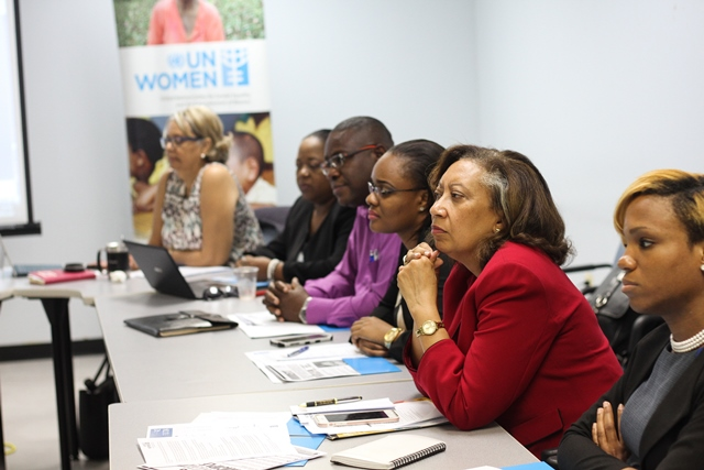 Gender Equality and Women's Economic Empowerment in Jamaica
