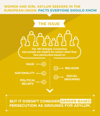 Infographics: Women and Girl Asylum Seekers in the European Union
