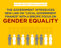 "Infographics: New law on ""Local Government Finance"" in Albania with a specific focus on gender equality"