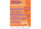 Supporting Women Experiencing Violence During The Coronavirus Pandemic In Serbia