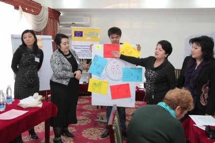 "Four-day training on ""Monitoring of Women's Human Rights Towards Efficient Implementation of UN Security Council Resolutions on Women, Peace and Security"" was conducted in Bishkek"