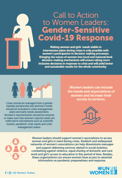 Call to Action to Women Leaders: Gender-sensitive COVID-19 Response