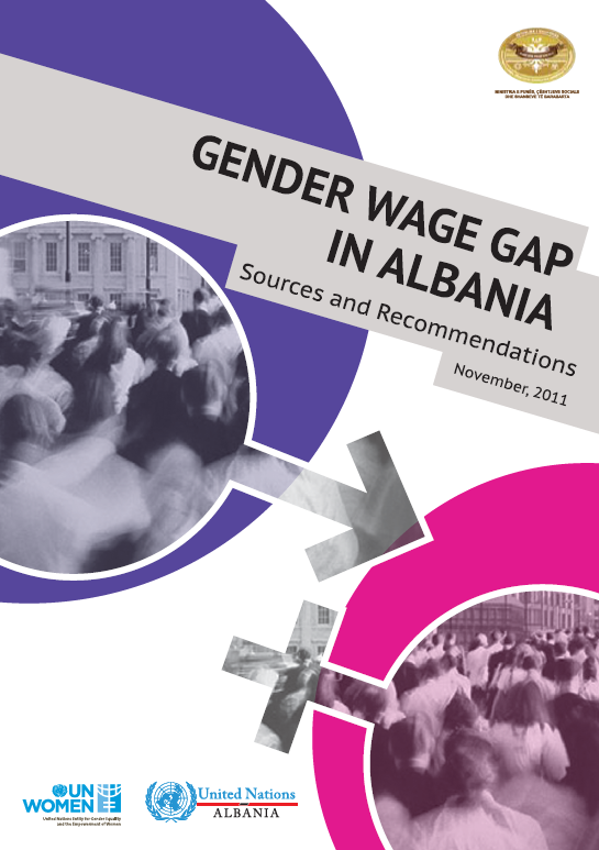 Gender Wage Gap in Albania