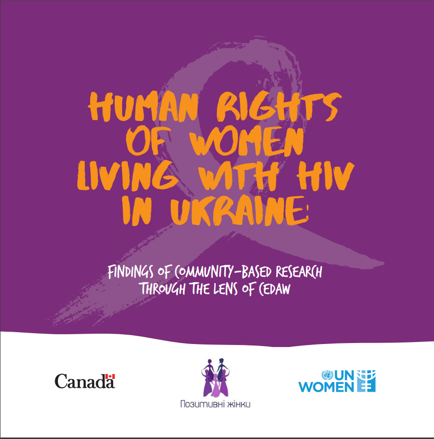 Human Rights of Women Living with HIV in Ukraine: Results of Community-Based Research Through the Lens of CEDAW