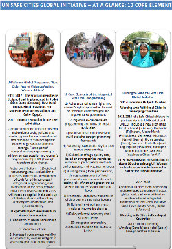 UN Safe Cities Global Initiative - At a Glance: 10 Core Elements