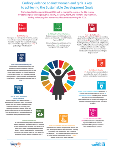 Ending violence against women and girls is key to achieving the Sustainable Development Goals | Infographics