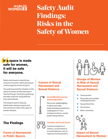 Safety Audit Findings: Risks in the Safety of Women