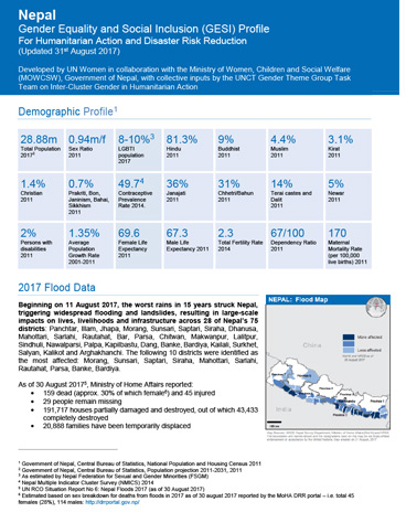 Nepal Gender Equality and Social Inclusion (GESI) Profile For Humanitarian Action and Disaster Risk Reduction: