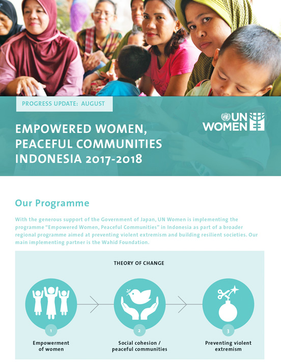Empowered Women, Peaceful Communities Indonesia 2017-2018