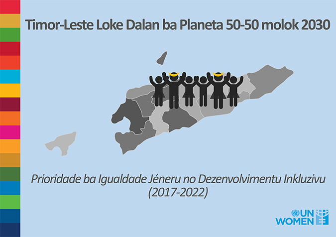 Timor-Leste: Paving the Way for A Planet 50-50 by 2030