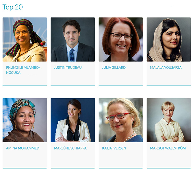 Apolitical's 100 Most Influential People in Gender Policy announced, features UN Women prominently
