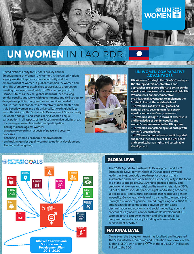 Factsheet UN Women in Lao PDR