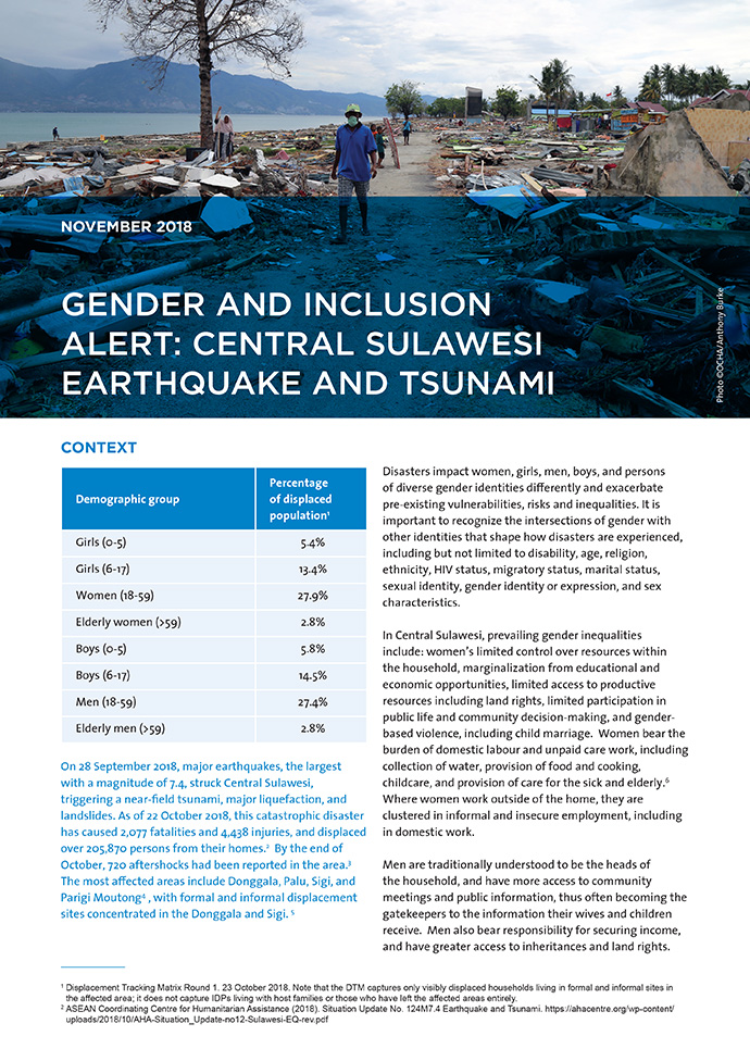Gender and Inclusion Alert: Central Sulawesi Earthquake and Tsunami