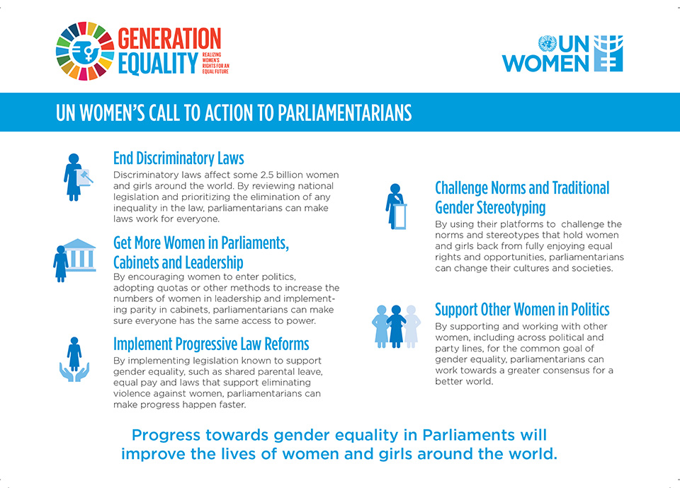 To accelerate gender equality, UN Women launches a Call to Action to parliamentarians