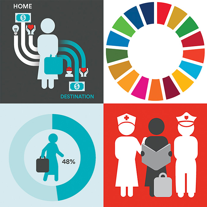 Safe and Fair: Realizing women migrant workers' rights and opportunities through the SDGs