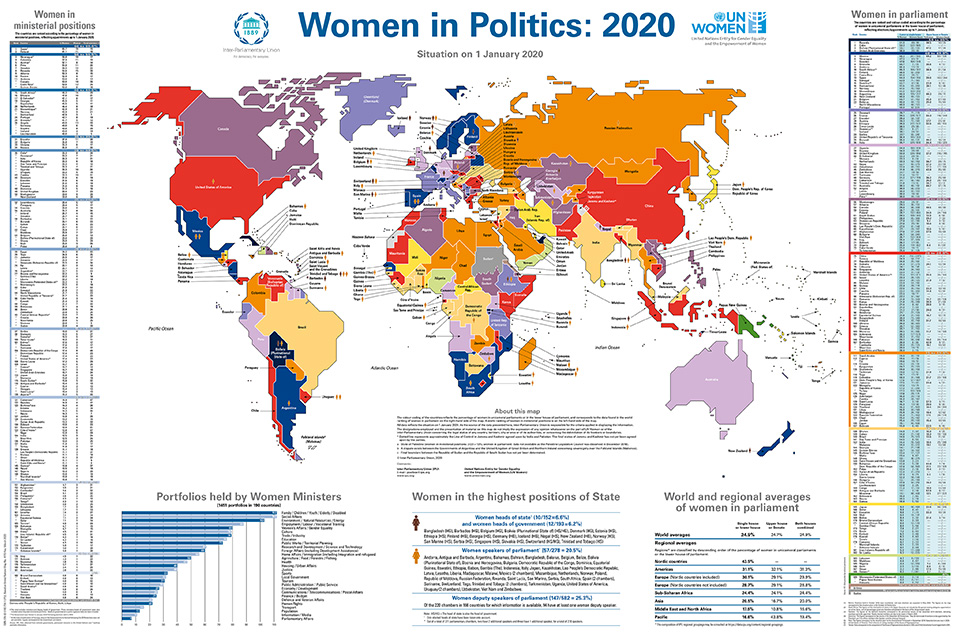 the IPU‑UN Women map of Women in Politics | 2020
