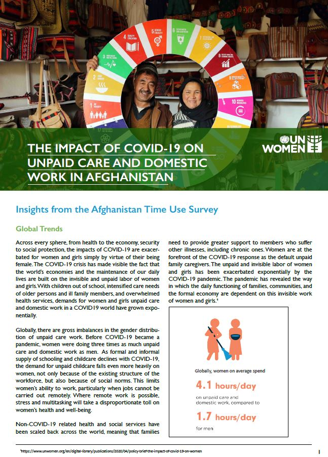 The Impact of COVID-19 on Unpaid Care and Domestic Work in Afghanistan: Insights from the Afghanistan Time Use Survey