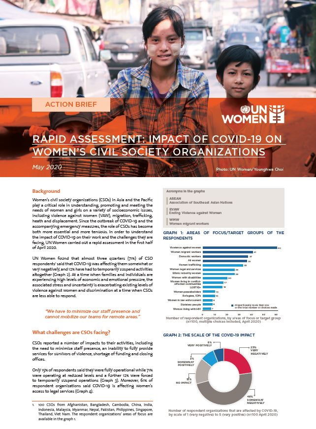 Rapid Assessment: Impact of COVID-19 on Women's Civil Society Organizations