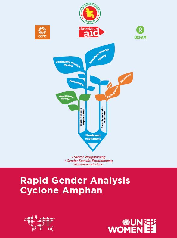 Rapid Gender Analysis Cyclone Amphan