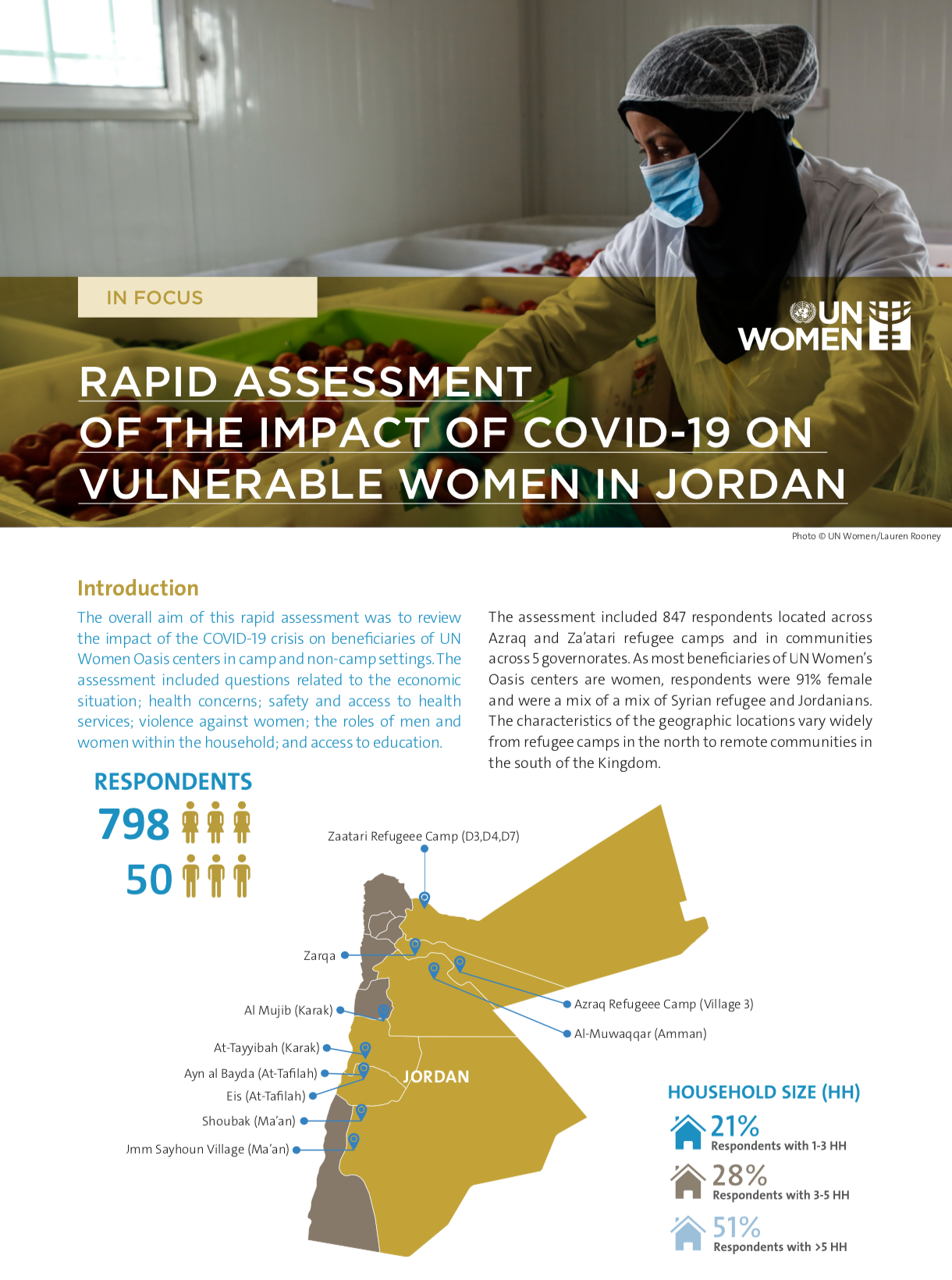 RAPID ASSESSMENT OF THE IMPACT OF COVID-19 ON VULNERABLE WOMEN IN JORDAN/ UN Women