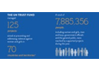 Case Study: The UN Trust Fund's reach in 2018