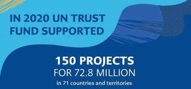 An infographic statingUN Trust Fund projects directly benefited women and girls in 2020.