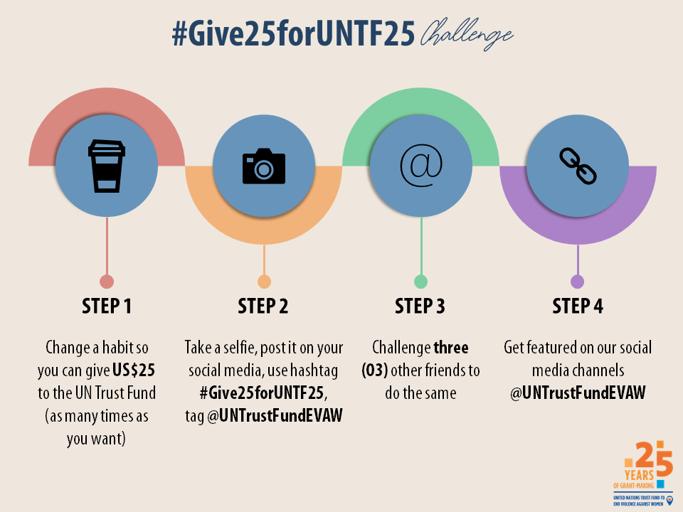 An infographic to explain the steps involved in the hashtag Give 25 for UNTF 25 Challenge, in which step 1 is to choose a habit to change such as bringing your own lunch instead of eating out; step 2 is to take a photo of you with that habit changed, for example with your own lunch and tag UN Trust Fund EVAW on Instagram and use the hashtag Give 25 for UNTF 25; step 3 is to challenge 3 friends to do the same; step 4 is to get featured on UN Trust Fund's social media channels.