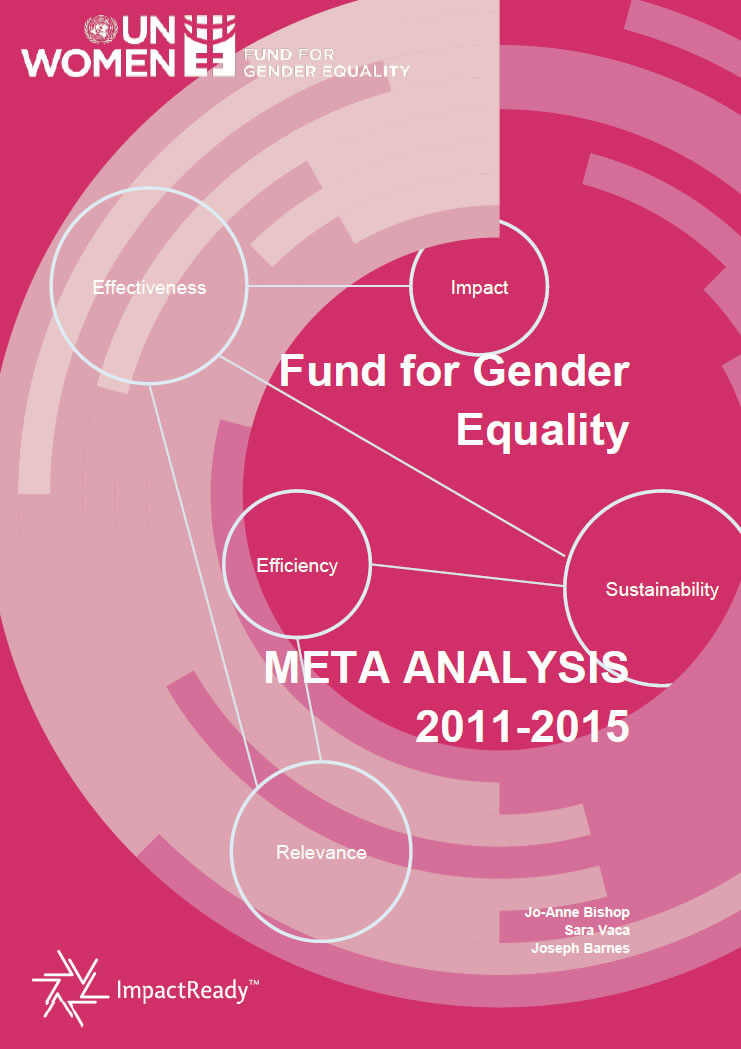 Fund for Gender Equality evaluations 2011–2015: Meta analysis