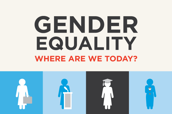 Gender equality: Where are we now?