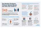 Infographic: The Shadow Pandemic - Violence Against Women and Girls and COVID-19