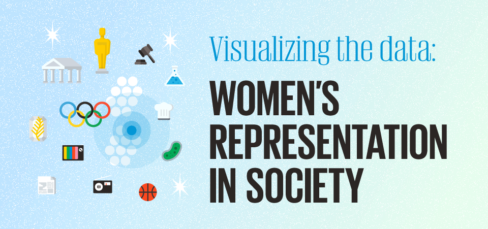 Visualizing the data: Women's representation in society