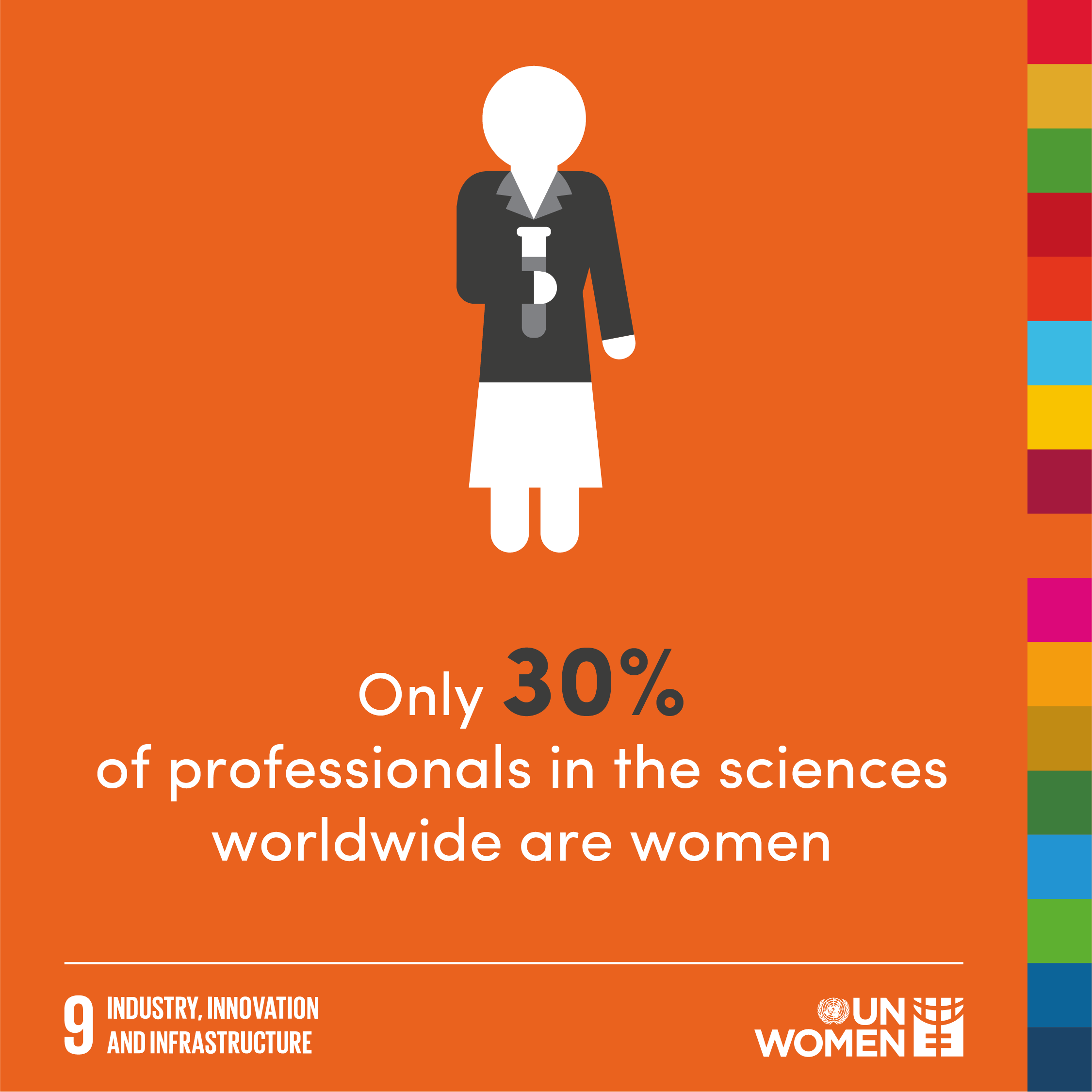 Only 30% of professionals in the sciences worldwide are women