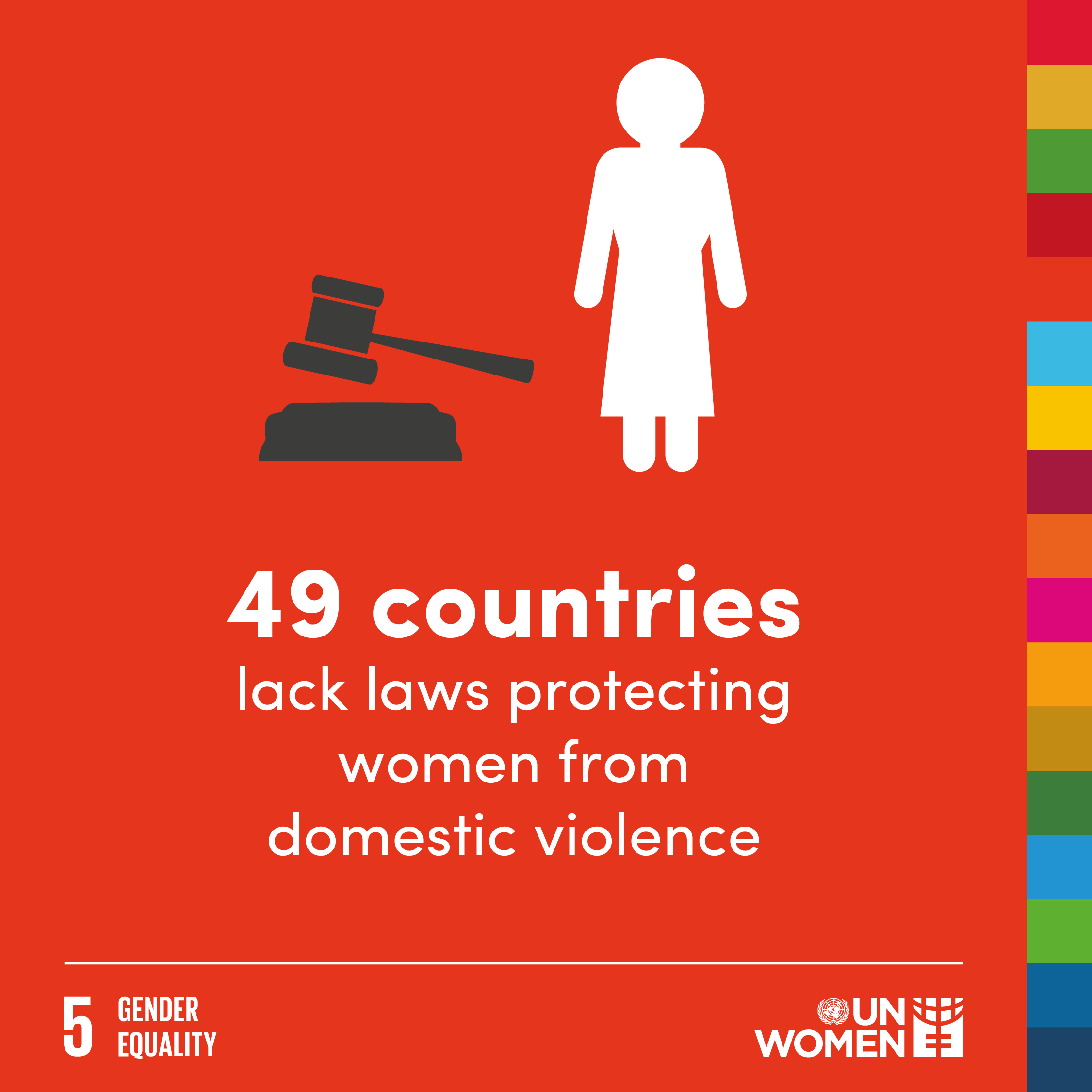 49 countries lack laws protecting women from domestic violence.